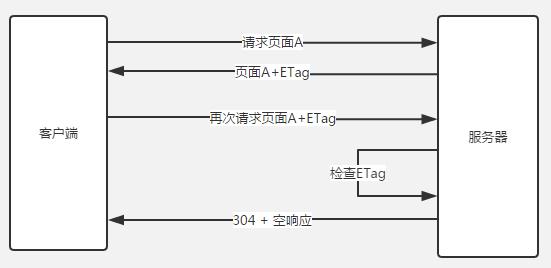 070b6284-e835-4470-ac6e-7e1892fab369