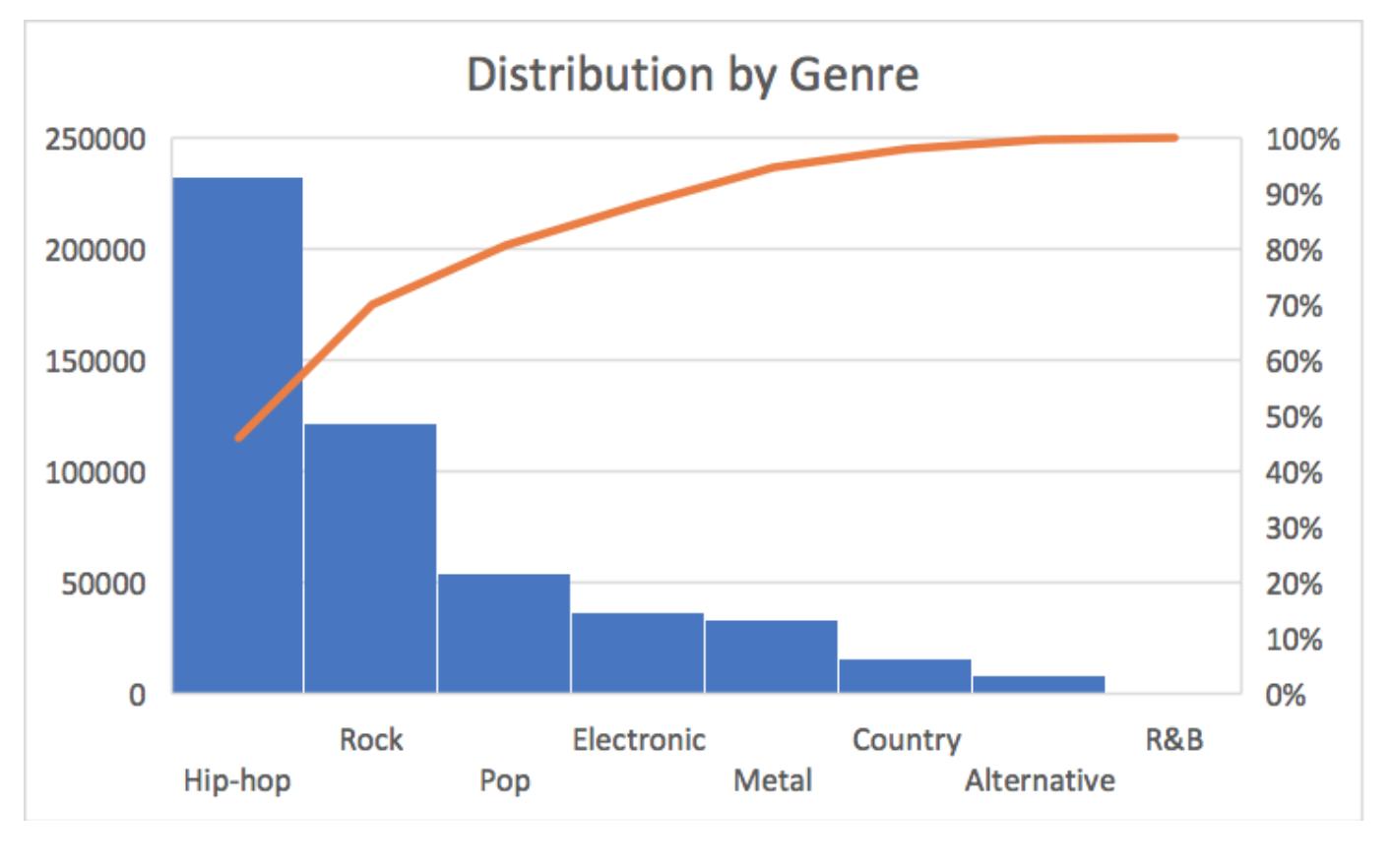 GitHub - ianscottknight/Musical-Genre-Classification-of-Song