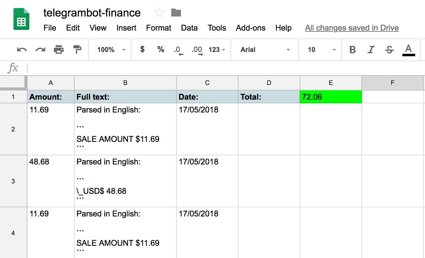 GitHub - keithlowc/Telegram-Bot-for-Personal-Finances: Telegram bot