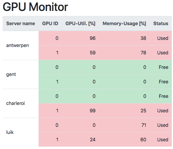 gpu-monitor-image