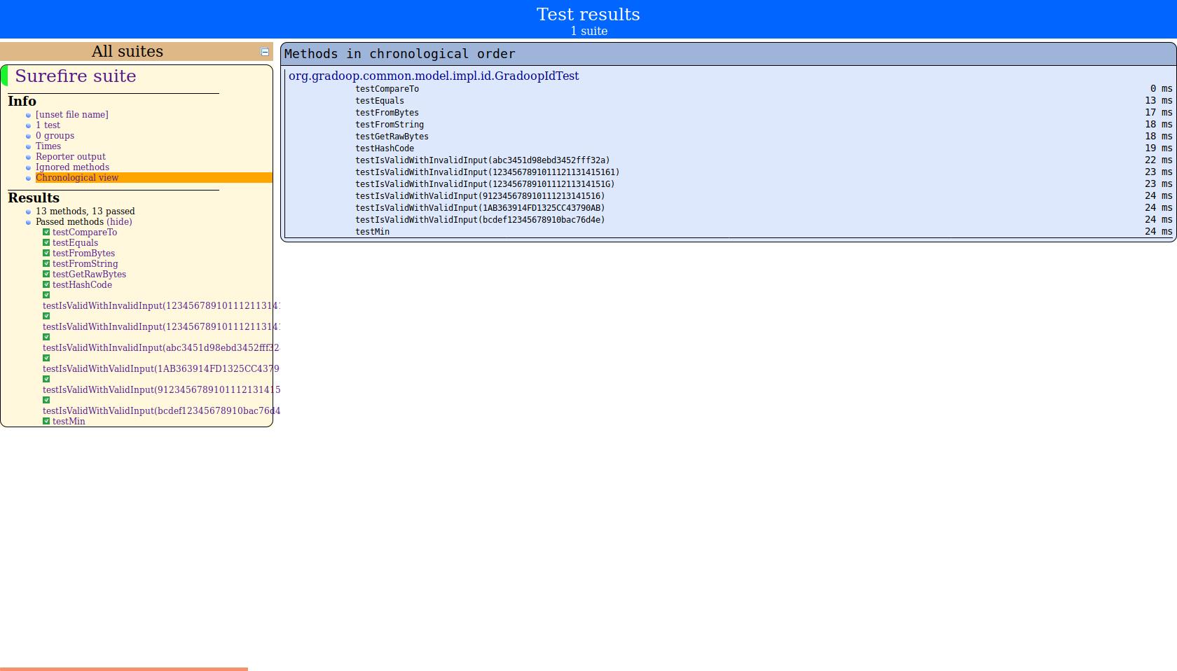 Screenshot_2019-04-15 TestNG reports