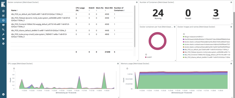 Deploy Elasticsearch, Kibana, and Filebeat in Docker containers by