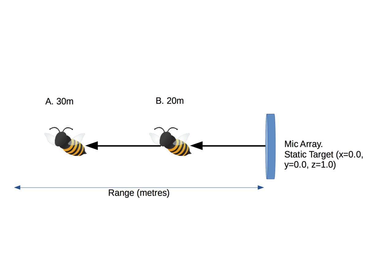 beamforming range advice · Issue #14 · introlab/odas · GitHub