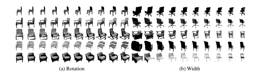 chair result