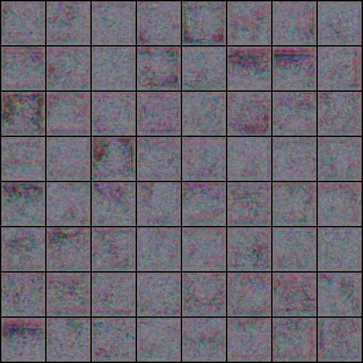 fake_samples_epoch_69 900