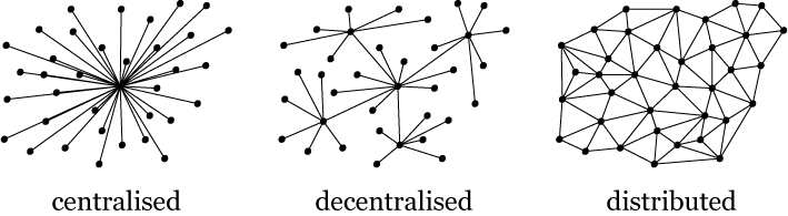 centralized, decentralized, distributed