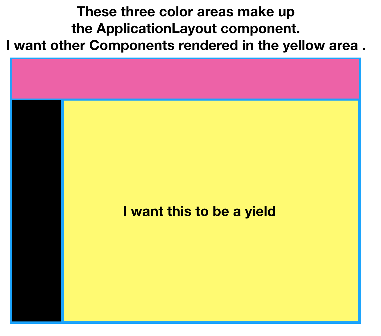 How can I use a ReactComponent as a Layout ? · Issue #901 · reactjs