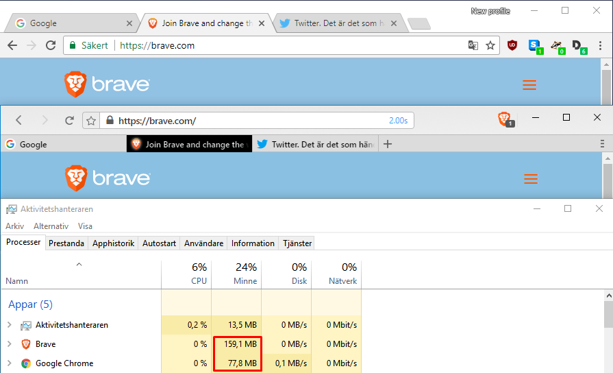 Reduce actual RAM usage · Issue #3836 · brave/browser-laptop