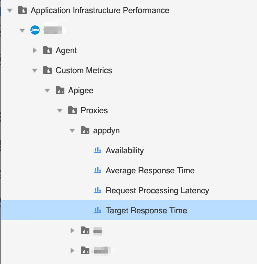 Apigee Monitoring Extension for AppDynamics