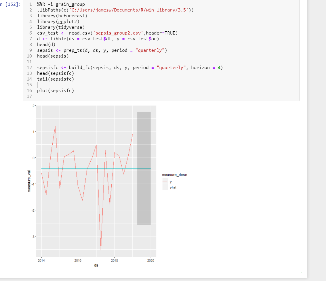 Jupyter Notebook is not showing the output of any code executed on