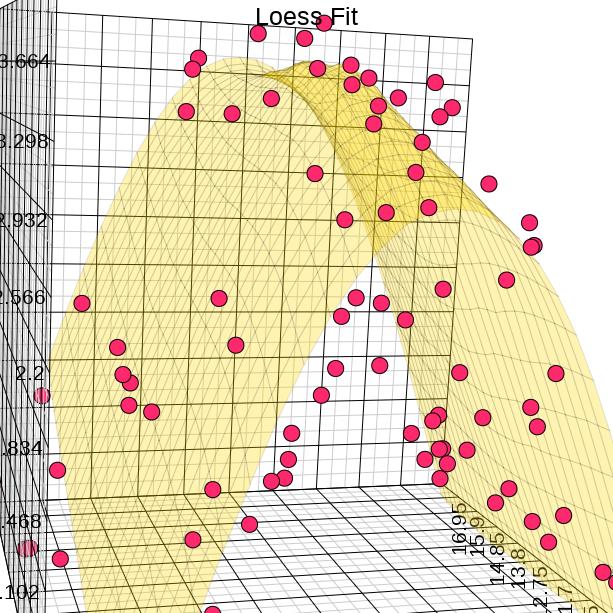 Mesh function in 3D scatter Plot · Issue #52 · neuhausi