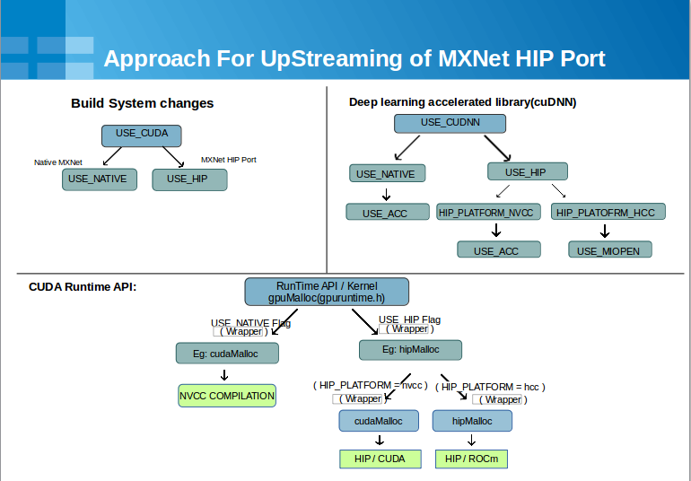 mxnet_upstream