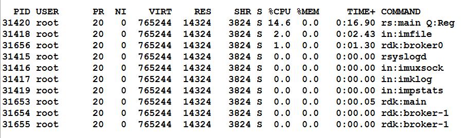 High CPU and Memory Usage · Issue #2948 · rsyslog/rsyslog