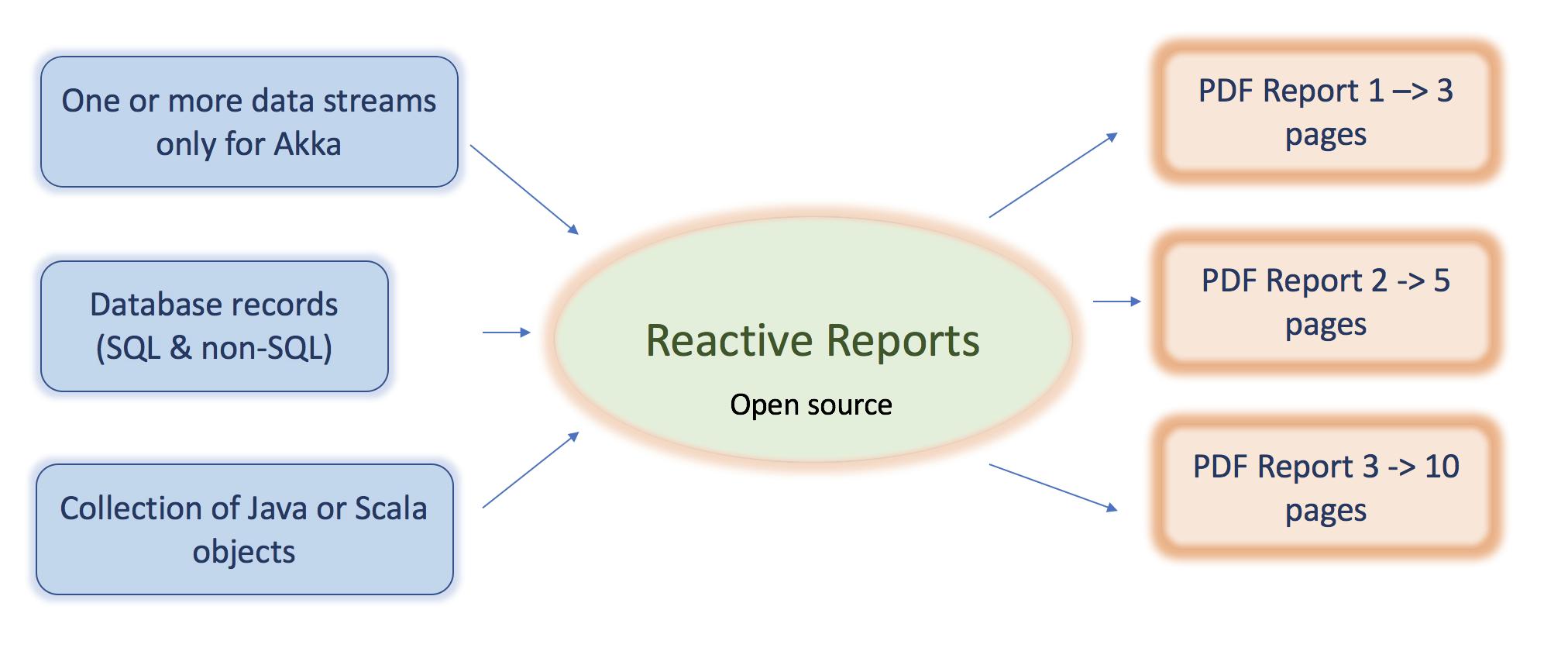 diagram_rr
