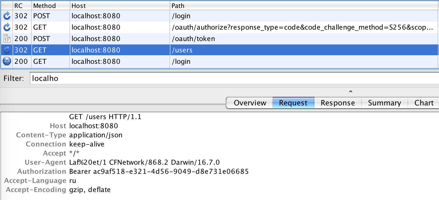 OAuth2 OAuth2AuthenticationProcessingFilter is not present