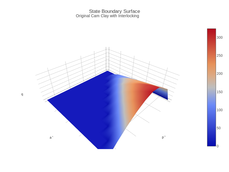 Problem rendering values along axes · Issue #83 · plotly/react