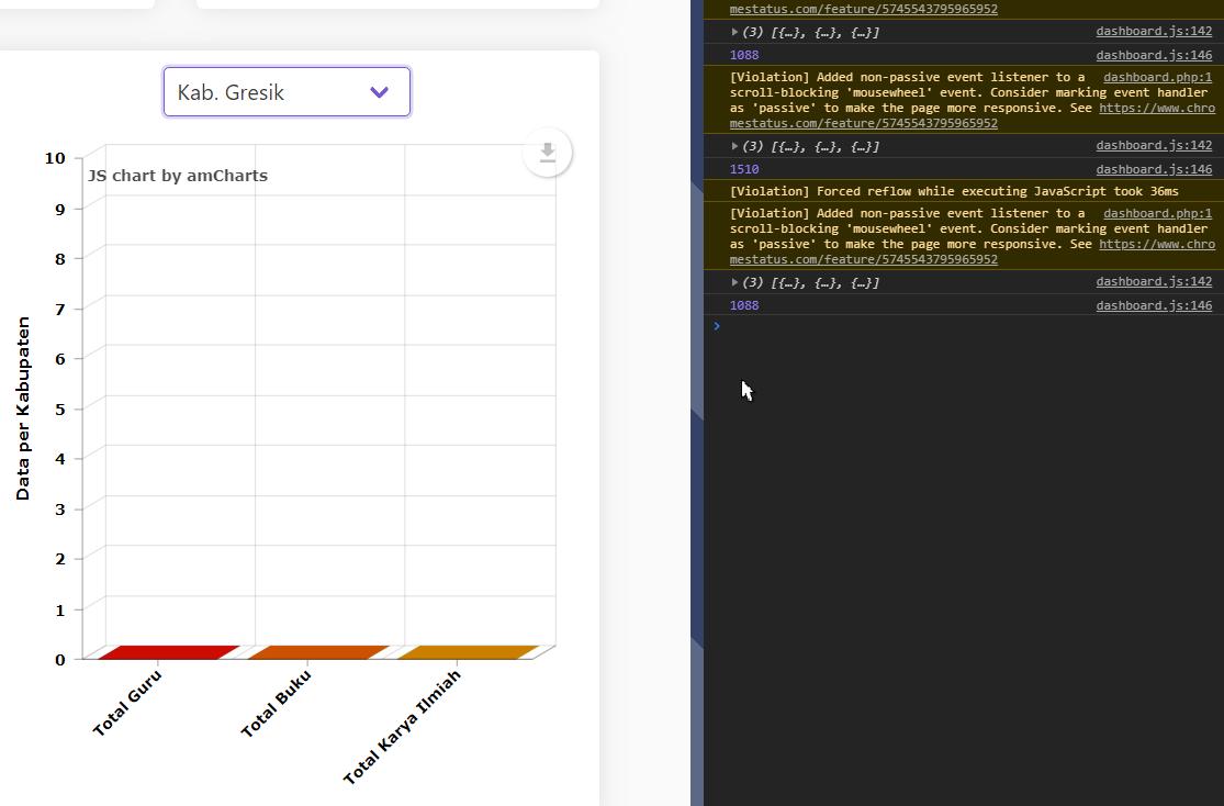 validateData() not working · Issue #216 · amcharts/amcharts3