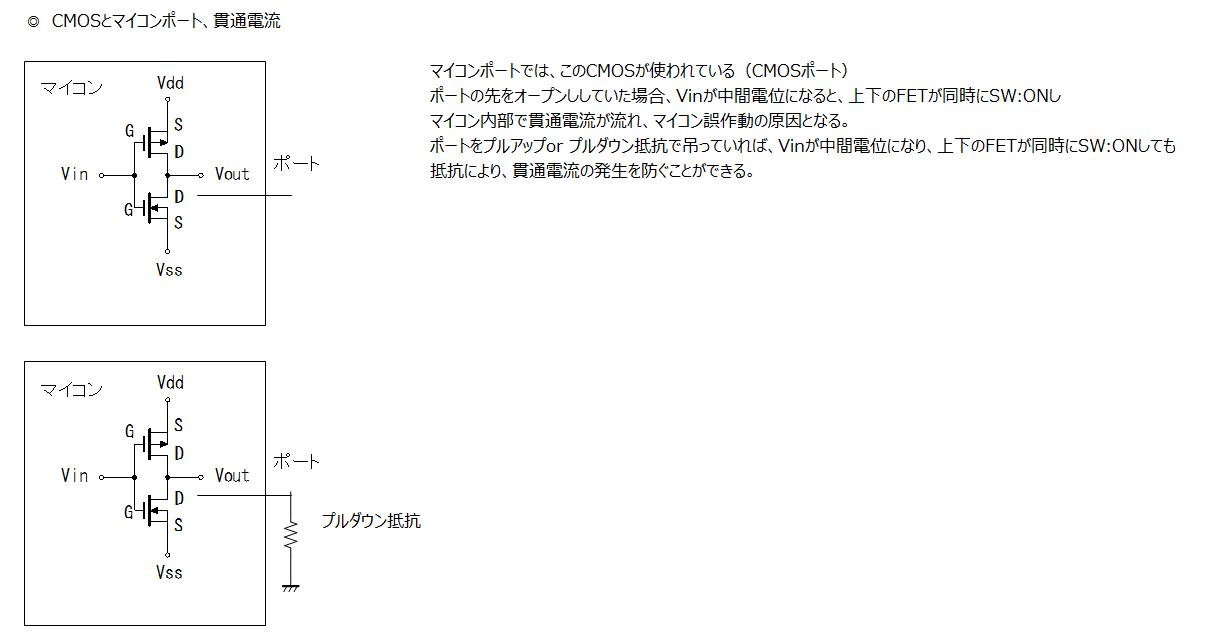 twitter_ _cmos-fet1-2_161015