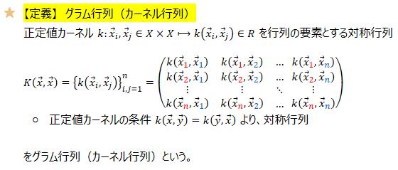 値 行列 正定 行列の正定・半正定・負定