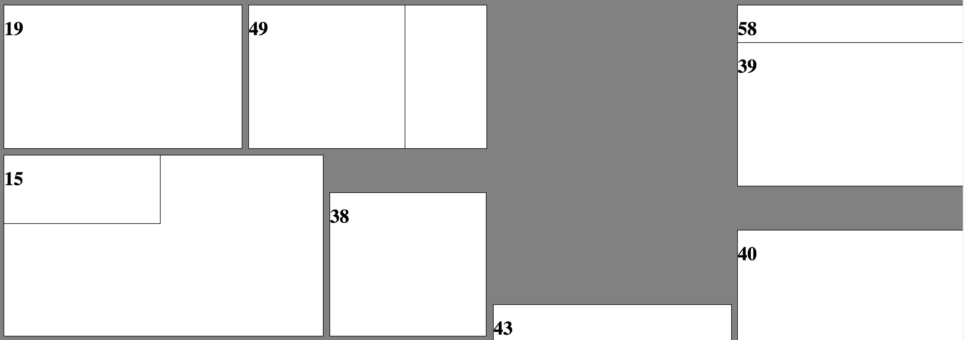 angular-gridster2 - Bountysource
