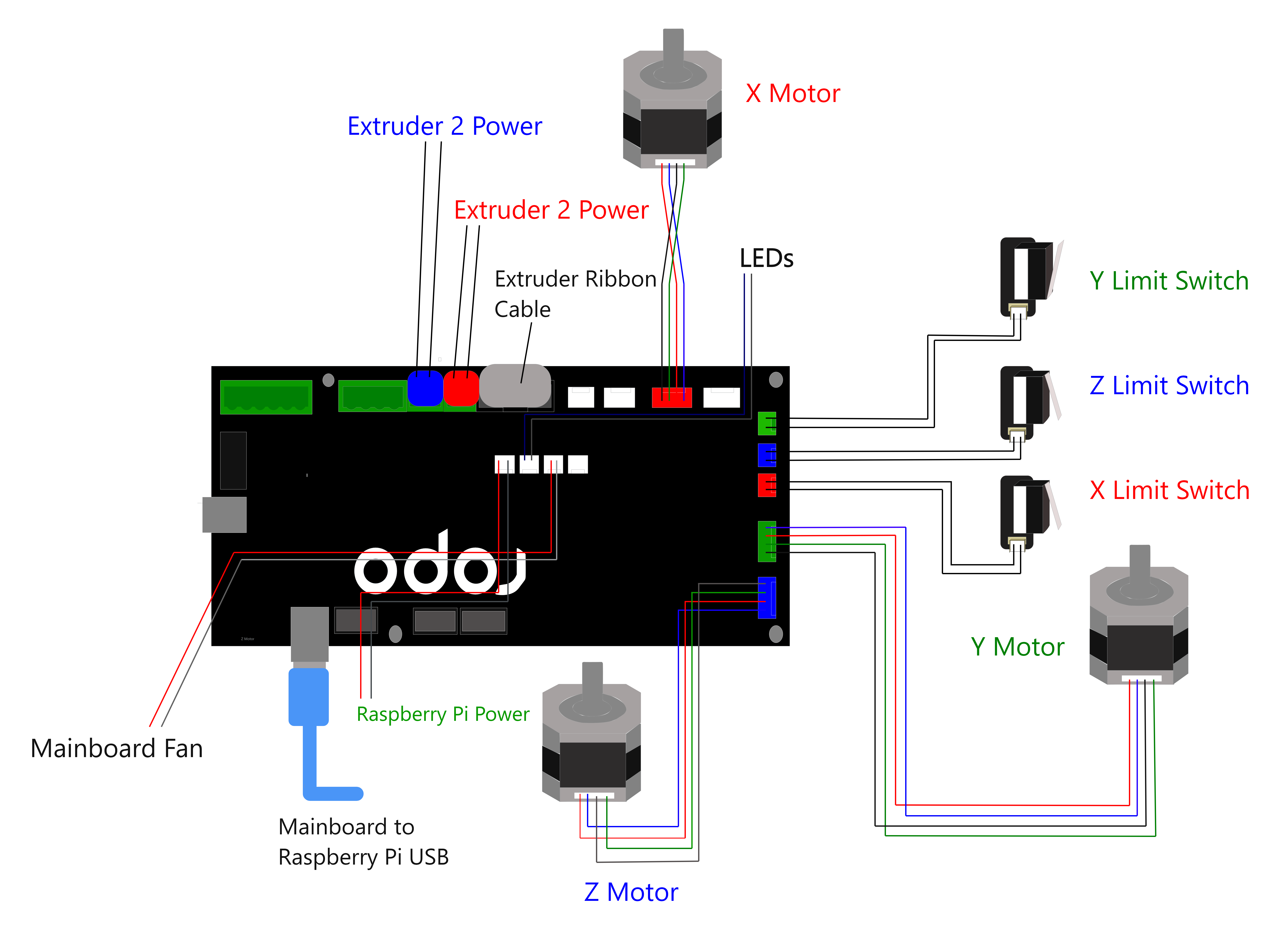Electronics Mainboard Images And Plug Locations For R2 C2 R1 Motherboard Diagram With Labels Quotes Artboard 1