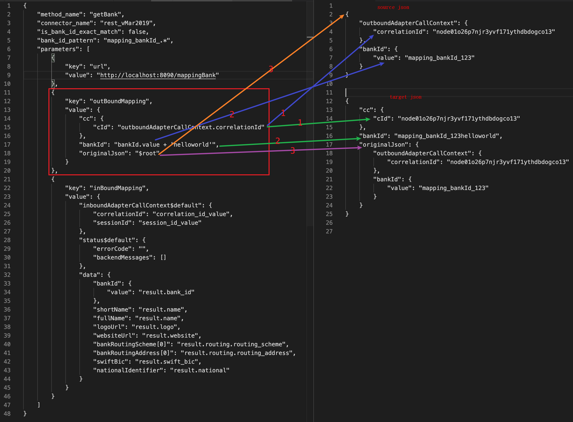 Snipaste_outBoundMapping