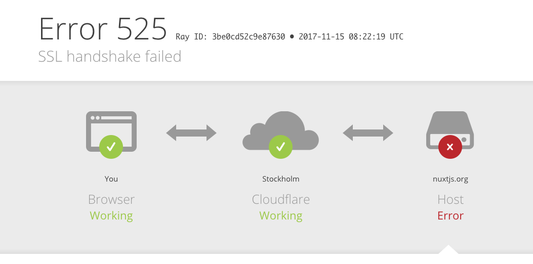Site Is Offline Invalid Ssl Certificate Issue 87 Nuxtnuxtjs