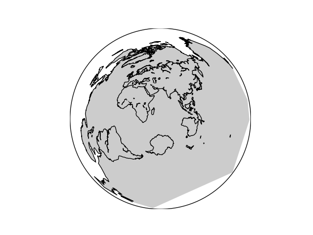 Pip install basemap 1 0 7 | Mac Python+basemap安装  2019-03-17