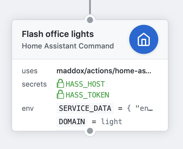 actions/home-assistant at master · maddox/actions · GitHub