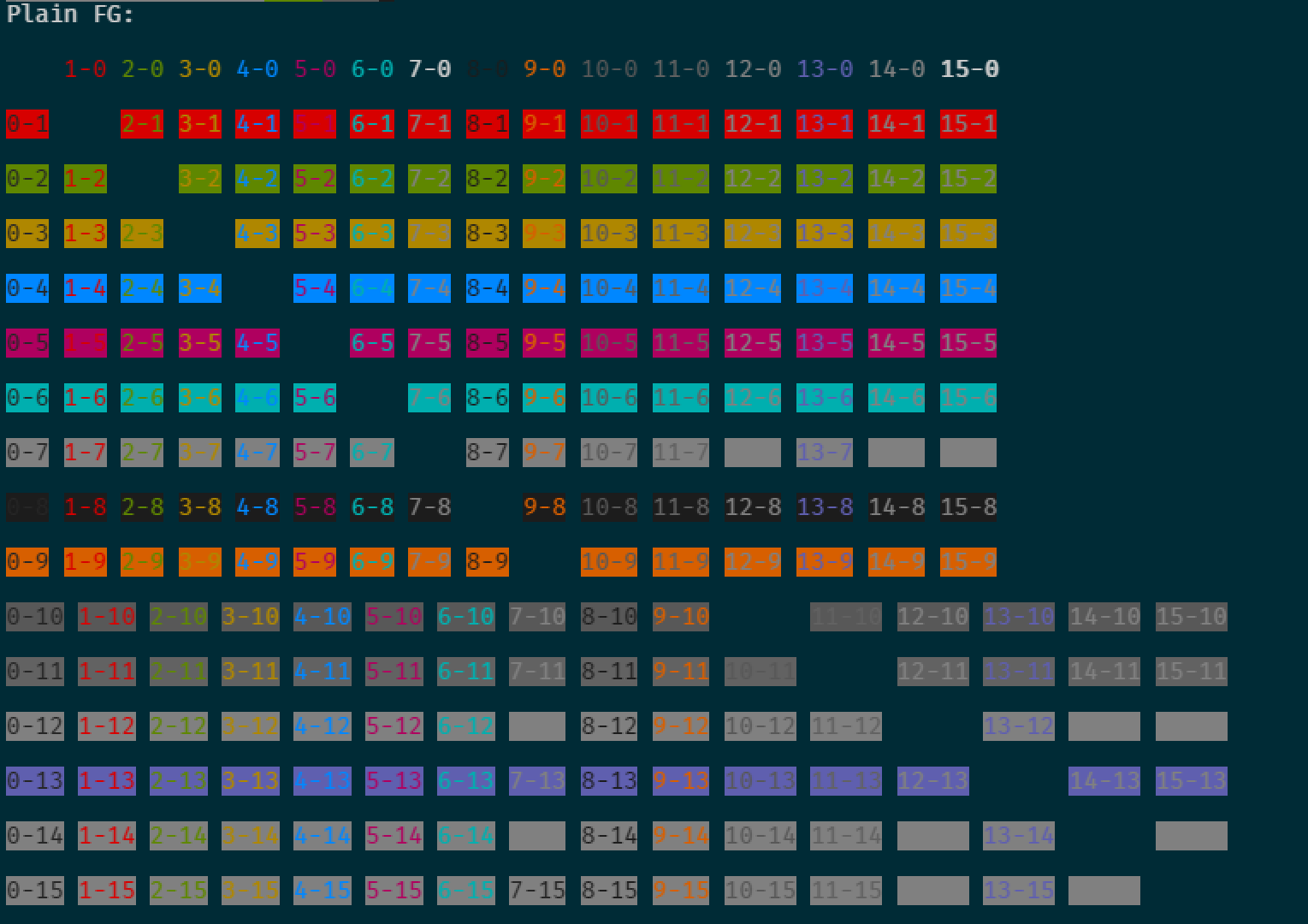 Bad text colors in terminal in Solarized Dark theme
