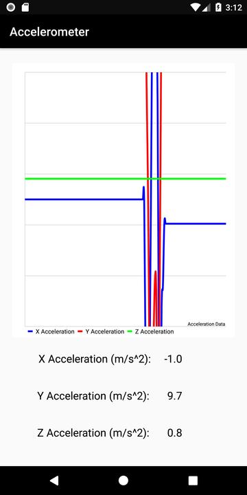 accelerometeractivity