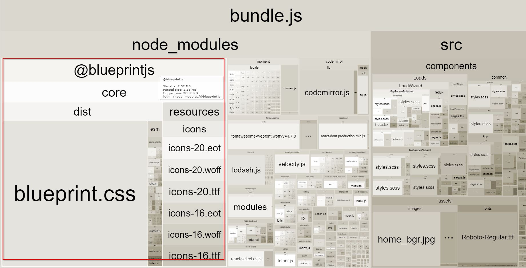 minimize @blueprintjs footprint size in bundle js · Issue