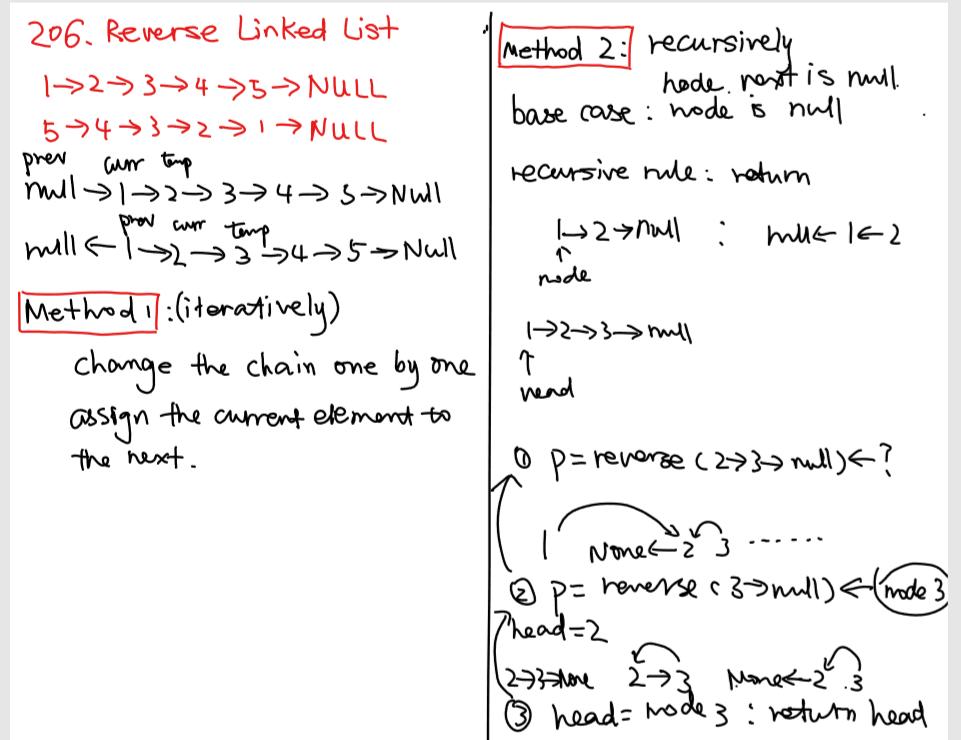 GitHub - jinwei14/java-PythonSyntax-Leetcode: ⛏java syntax and