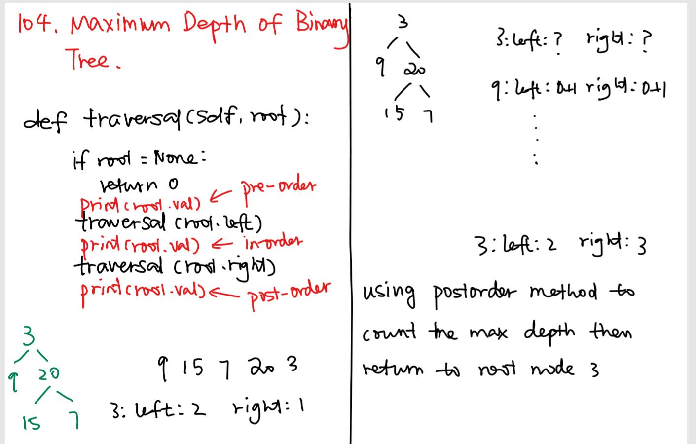 GitHub - jinwei14/java-PythonSyntax-Leetcode: ⛏java syntax
