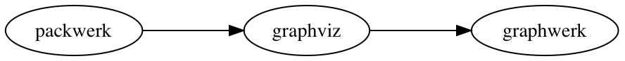 graphwerk-logo