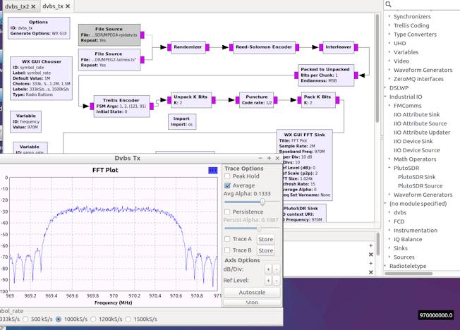 GitHub - LamaBleu/Pluto-DATV-test: GNURadio & scripts for ADALM
