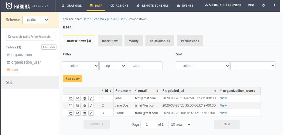 hasura-org-permissions-user-table