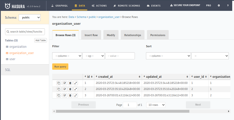 hasura-org-permissions-org-user-table