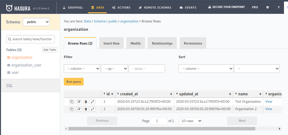 hasura-org-permissions-org-table