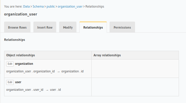 hasura-org-perms-org-user-relations