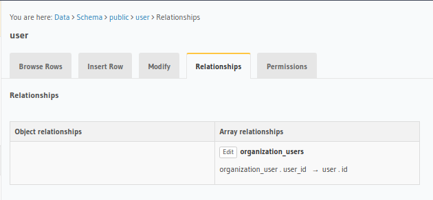 hasura-org-perms-user-relations