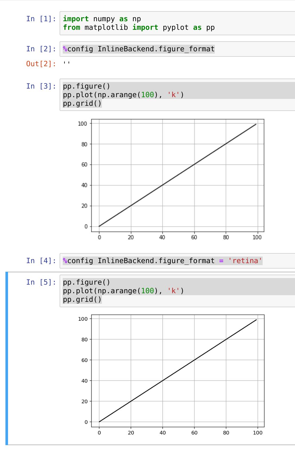 Low quality matplotlib inline plots on hidpi display · Issue #9148