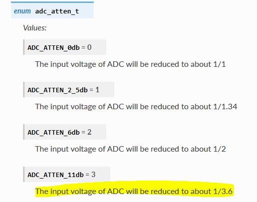 ADC · Issue #1804 · espressif/arduino-esp32 · GitHub