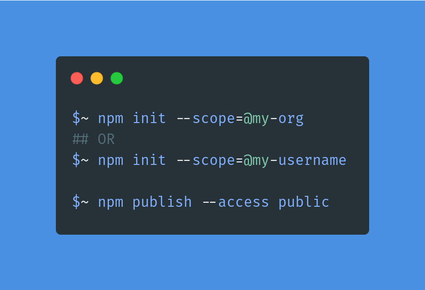 How Create NPM Package With Scoped @organization