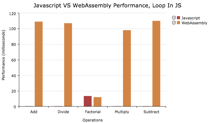 firefox, performance loop in js 1
