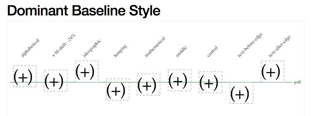 dominant baseline chrome