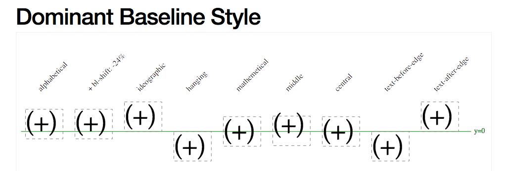 dominant baseline ff