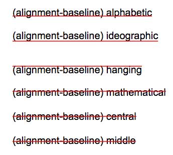 alignment baseline chrome