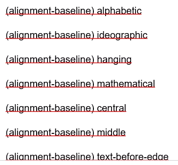 alignment baseline ie11