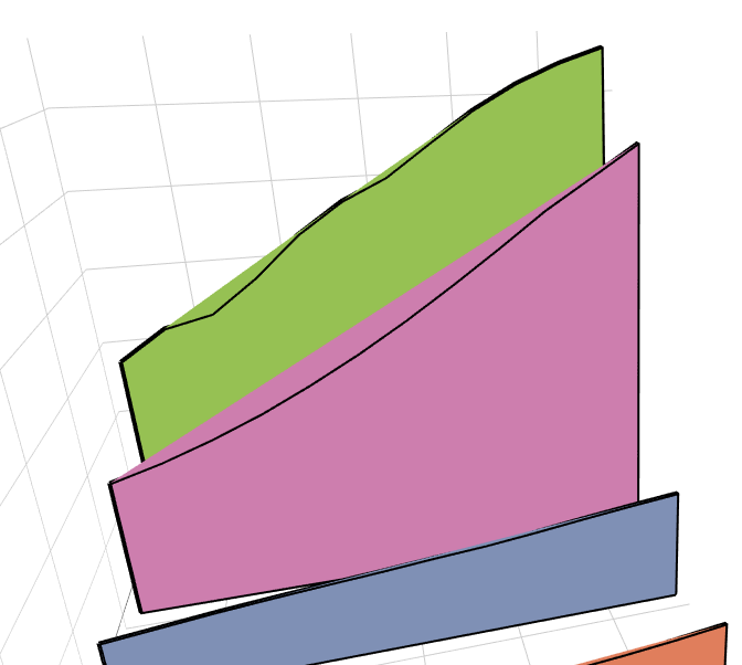 Support for 'fill' attributes in 'scatter3d' · Issue #2352 · plotly